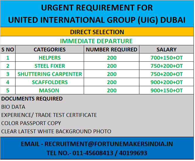 URGENT HIRING FOR UNITED INTERNATIONAL GROUP, UAE